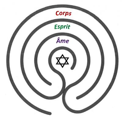 méditation guidée labyrinthique