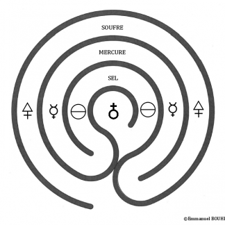 méditation labyrinthique
